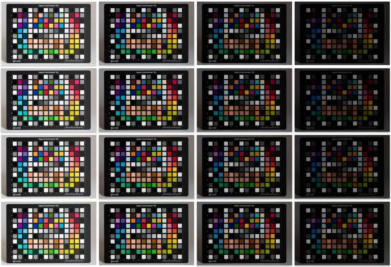 Average Scene Tests with X-Rite ColorChecker SG