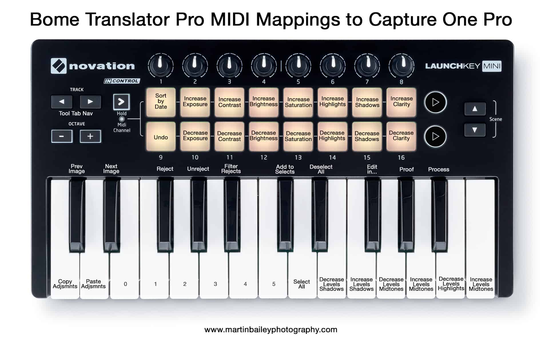 Controlling Capture One Pro with a MIDI Keyboard (Podcast